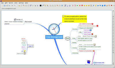 A photo of a mind map about time management